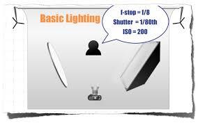 studio lighting equipment for portrait photography 8 reasons to invest in photo studio equipment photozuela