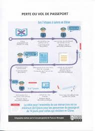 bureau pour passeport perte ou vol de passeport la en chine