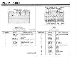 1995 ford f150 stereo wiring diagram efcaviation com