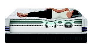 Serta Icomfort Bed Frame Serta Icomfort F700 Mattress Mathis Brothers Furniture