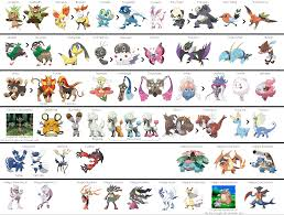 if had to be turned into a pokemon which would you pick the