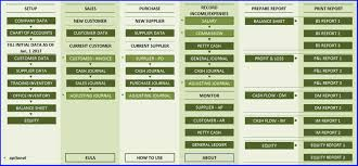 Petty Cash Spreadsheet Accounting System For Trading Retail Company Excelindo