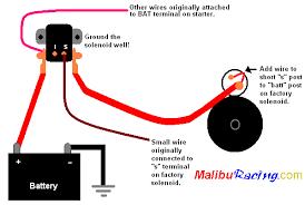 starter solenoid wiring diagram efcaviation com