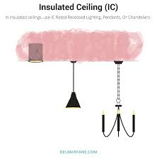 What Does Chandelier Mean Recessed Lighting Guide