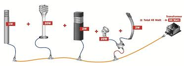 how to install low voltage lighting installation