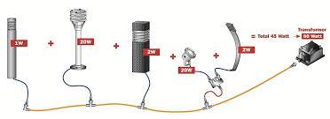 installing low voltage light ings