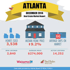 atlanta real estate market update january 2015 red robin realtors