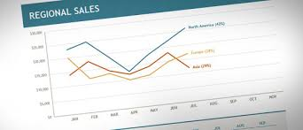 Sales Chart Excel Template Regional Sales Template For Excel 2013