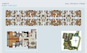 s u0026p living spaces u2013 s u0026p foundation pvt ltd