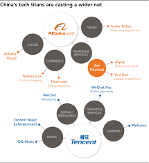 alibaba tencent why tencent and alibaba are china s most powerful investors nikkei