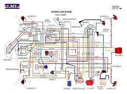 100 wiring diagram vespa excel 150 52 best library ee