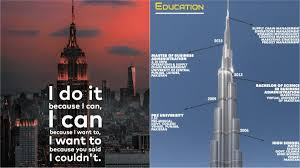 Resume Master Of Science Curious About The Pakistani With The 28 Page Resume Here U0027s His