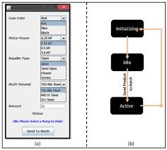 future internet free full text combining adaptive holonic