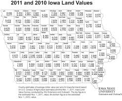 Map Of Iowa State by Iowa Land Value Survey Results Iowa State University Extension