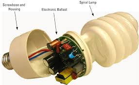 Fluorescent Light Ballasts What Is A Compact Fluorescent Ballast Architect Design Lighting