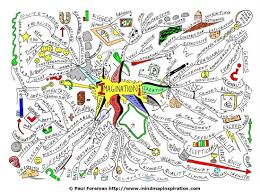 Mind Map Examples The Imagination Mind Map Created By Paul Foreman Will Help You To