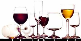 Wine Glasses Clear Choices Types Of Wine Glasses The Epicentre