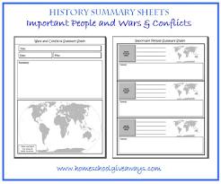 free instant history summary sheets important