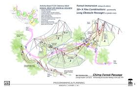 San Francisco Zoo Map by I Team San Francisco Zoo On Verge Of Having To Give Up Three