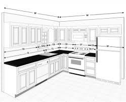 kitchen design measurements basic kitchen design measurements