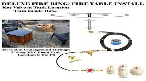 Propane Fire Pit Burners Stanbroil Fire Pit Installation Kit For Lp Propane Gas Connection
