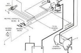2016 club car precedent wiring diagram 4k wallpapers