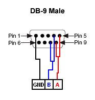 how can i connect a usb 485 to a device with only three pins using