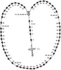 rosary for random junk from an intellectual wannabe a scriptural rosary for