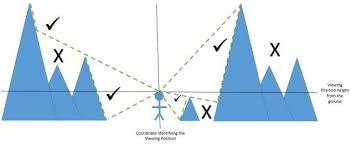 qgis viewshed tutorial viewsheds and visibility analysis in qgis thinkwhere blog