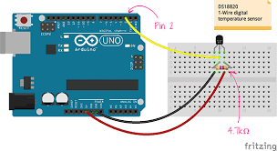 visualizing real time arduino sensor data with johnny five and