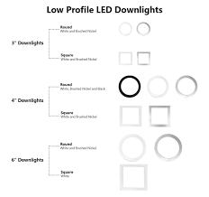 low profile downlight lpdl standard products inc