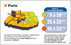 taxe bureaux 40 pour la taxe foncière des bureaux parisiens impôts locaux