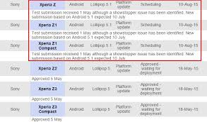 android update 5 1 xperia z series getting android 5 1 lollipop in august telstra