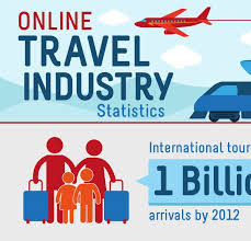 travel industry images Social media 39 s influence on the travel industry infographic jpg