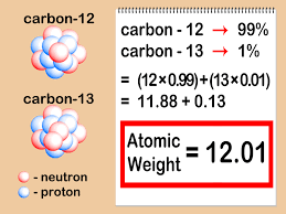 modern periodic table of elements with atomic mass 3 clear and easy ways to calculate atomic mass wikihow