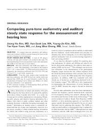 Pure Black Tone Comparing Pure Tone Audiometry And Auditory Steady State Response