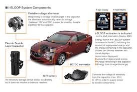 what kind of car is a mazda mazda i eloop overview