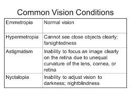 Astigmatism Night Blindness Vision And Structure Of The Eye Ppt Video Online Download