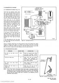 100 dresser 175c service manual la crosse technology jumbo