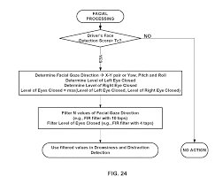 patent us20140139655 driver distraction and drowsiness warning