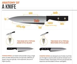 beautiful types of kitchen knives image kitchen gallery image
