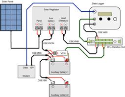 how to build a solar panel solarenergybase