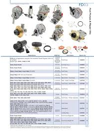 ford engine page 129 sparex parts lists u0026 diagrams
