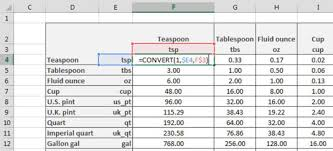 how to make a calculation table in excel how to create a conversion table in excel dummies