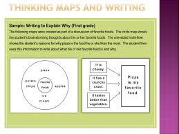 Thinking Map Ppt Thinking Maps Powerpoint Presentation Id 626541
