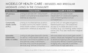 Health Care Services Australia Health Associate Professor Ignacio Correa Velez Of Public Health