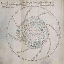 leonardo da vinci and the voynich manuscript