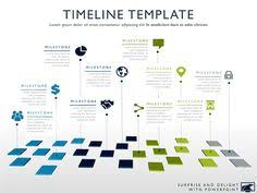 gantt chart google search gantt chart pinterest schedule