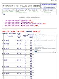 weights of ismb isa ismc rolling metalworking structural steel