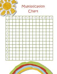 Multiplication Tables Pdf by 9 Best Images Of Blank Multiplication Times Table Chart Blank
